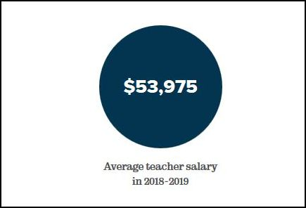 How N.C. lawmakers spin local teacher supplements to pad teacher pay